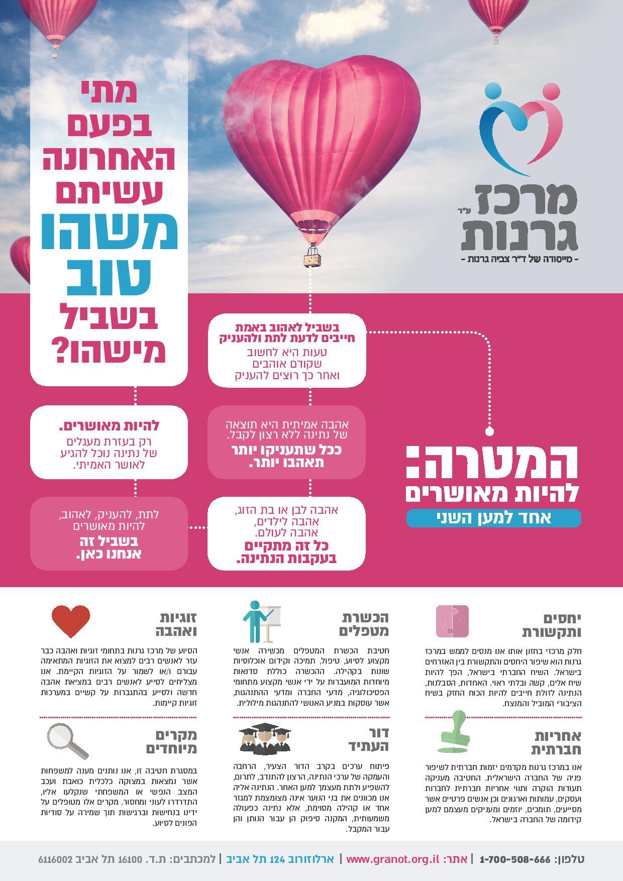 הצטרפו אלינו לשינוי פני החברה הישראלית